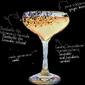 lawendowy spritz